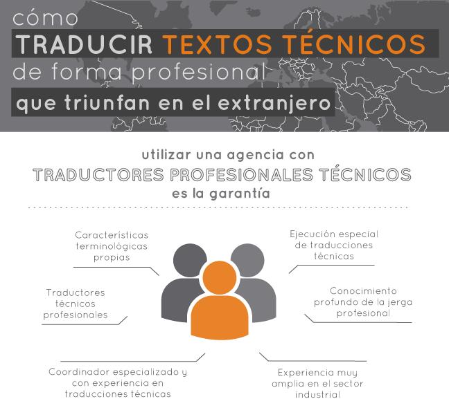 Cómo traducir textos técnicos