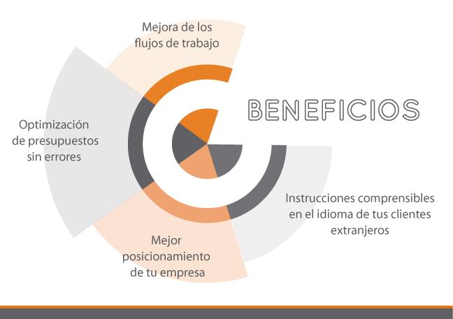 beneficios de traducir textos técnicos profesionalmente
