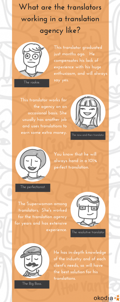 EN¿Cómo son los traductores de una agencia de traducción_