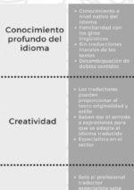 traduccion-automatica-humana-410x1024