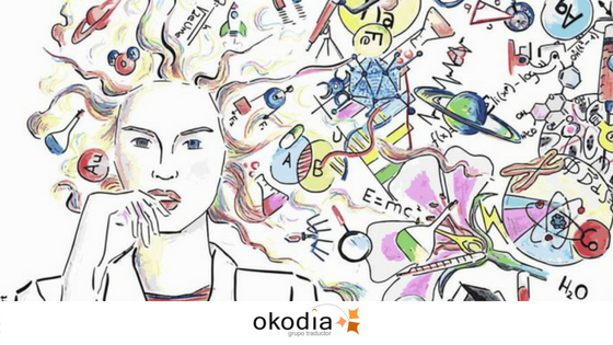 traducción técnica-okodia.traductor