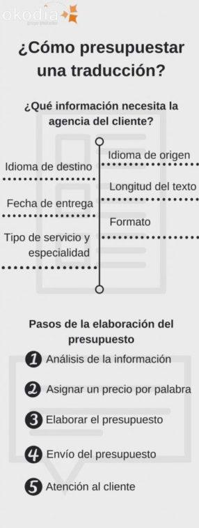 infografia14