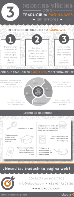 web_es
